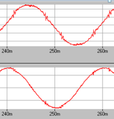 Dynamic load after harmonics compensation