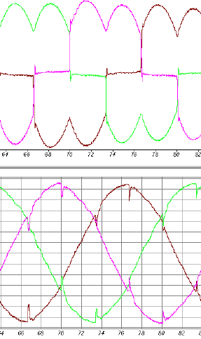 Current harmonic compensation and power factor docx